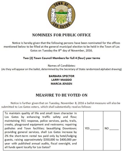 Nominees for Public Office and Measure to be voted on....